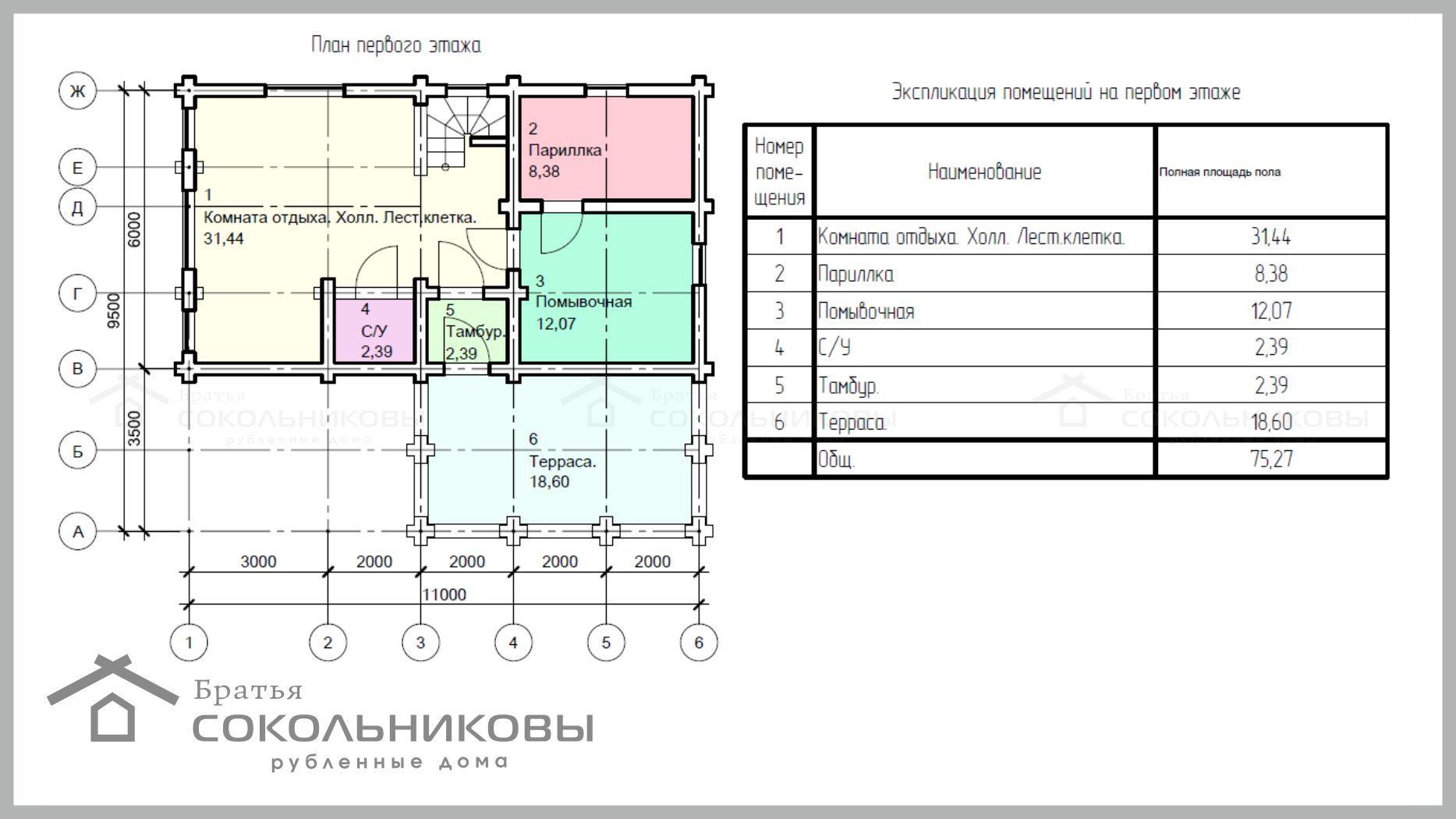 Проект бани в диком стиле, 133 кв. м, фото 1