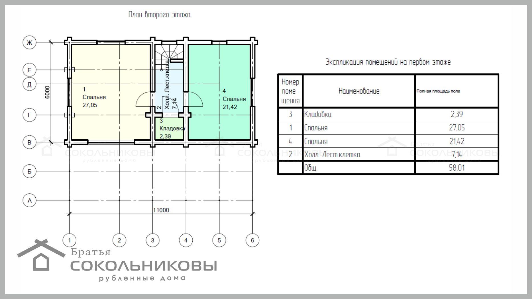Проект бани в диком стиле, 133 кв. м, фото 2
