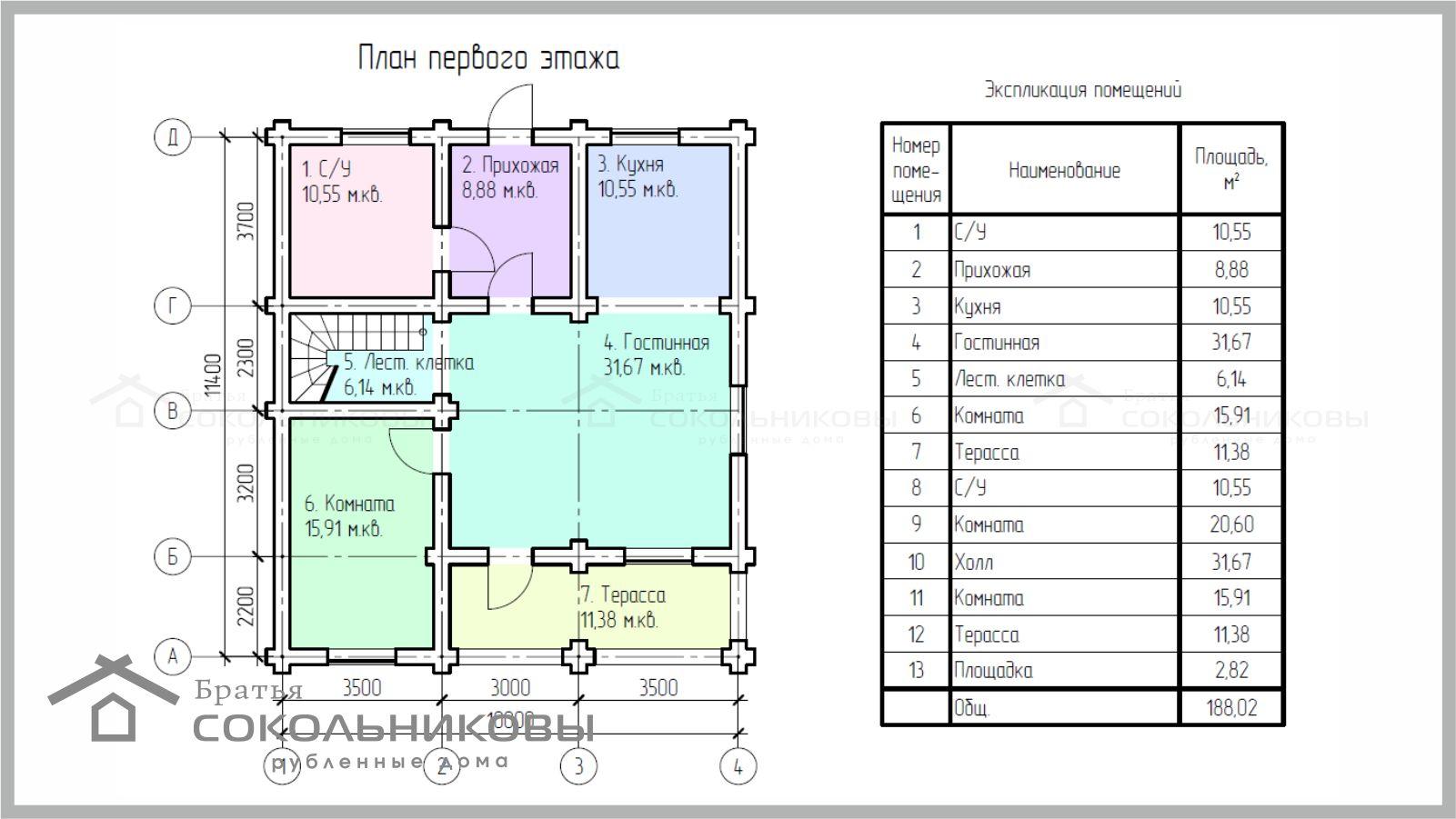 Дом под рубанок, 188 кв. м, фото 1