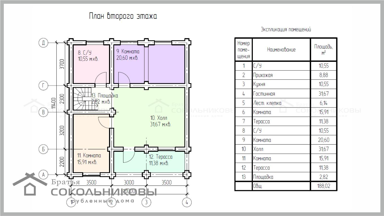 Дом под рубанок, 188 кв. м, фото 2