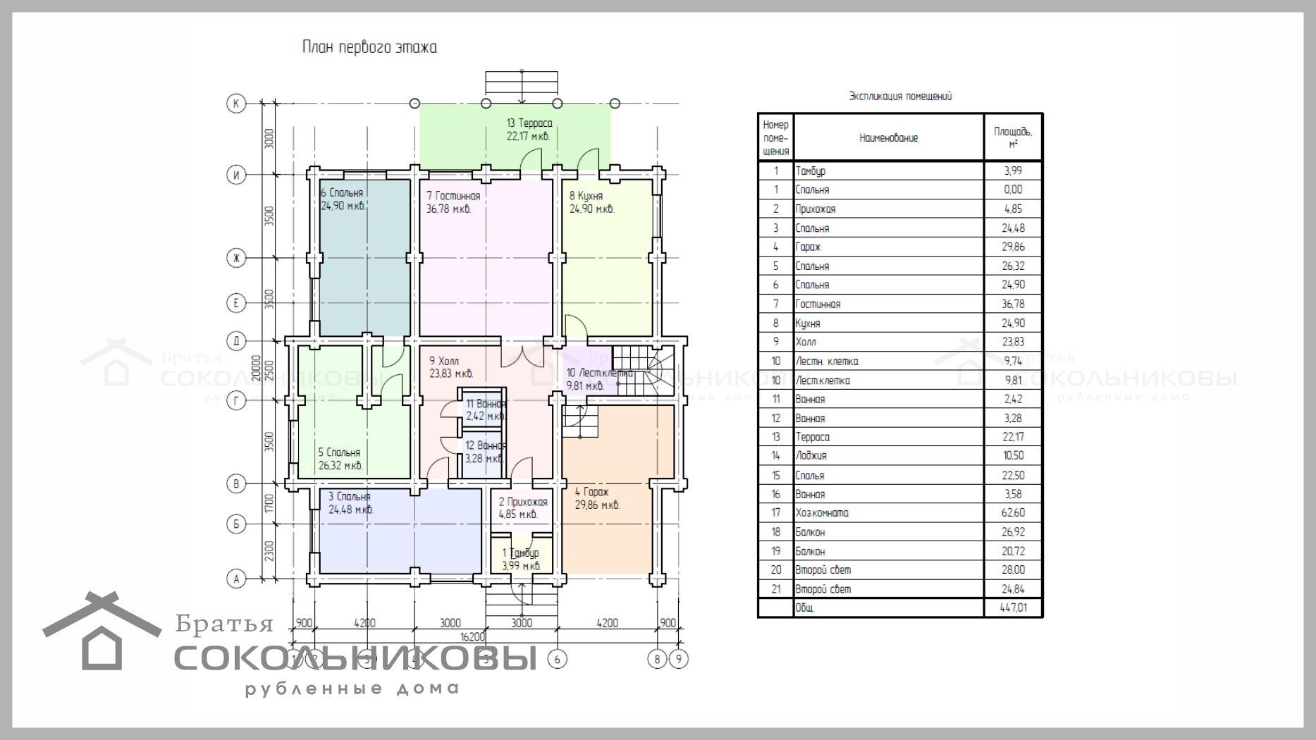 Дом под рубанок, 447 кв. м, фото 1